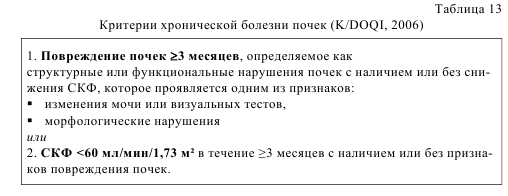 Таблица 13. Критерии хронической болезни почек (K/DJQI, 2006)